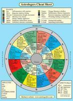 Astrologijos kursai online