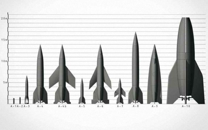 raketos-naciai