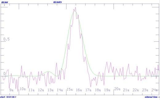 Neįprastas signalas sklido iš žvaigždės, kuri spindi Heraklio žvaigždyne, o nuo Žemės nutolusi 94 šviesmečius