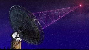 sos-signal