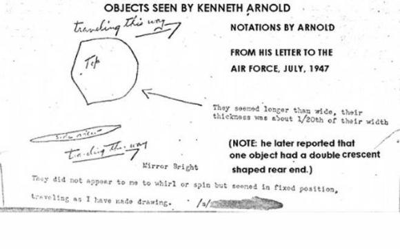 Lietuvos etnokosmologijos muziejaus fotoarchyvo nuotr./Kenetas Arnoldas teigė matęs neįprastų skraidymo aparatų virtinę, tačiau niekada neteigė, jog juos pilotavo ateiviai iš kosmoso